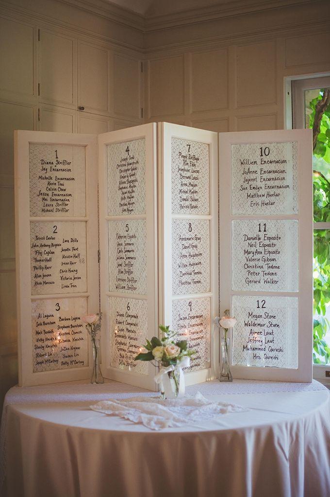 wedding chart 1