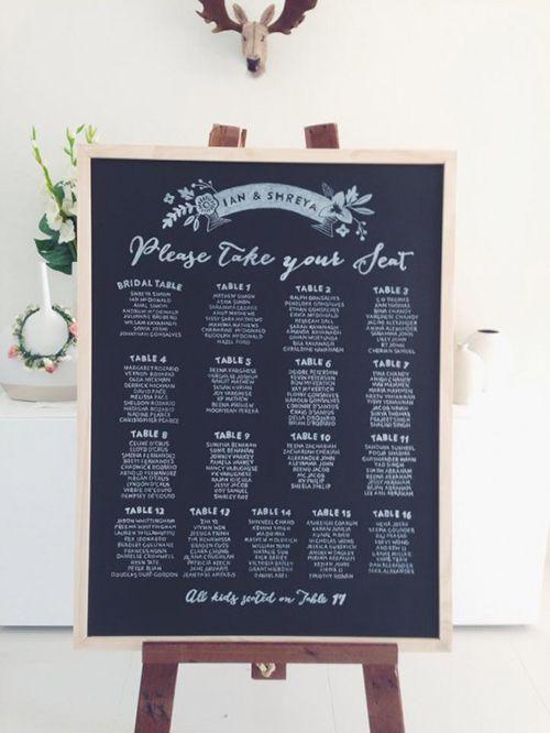wedding chart 3